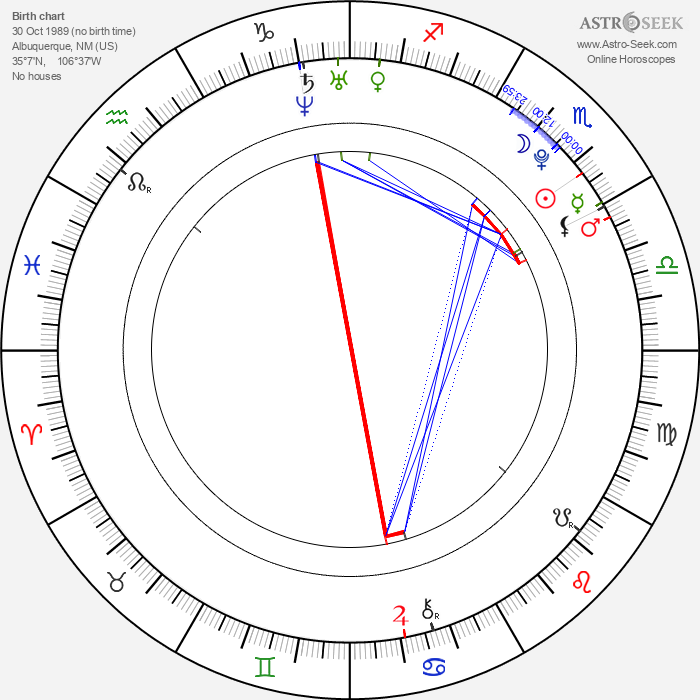 Seth Adkins - Astrology Natal Birth Chart