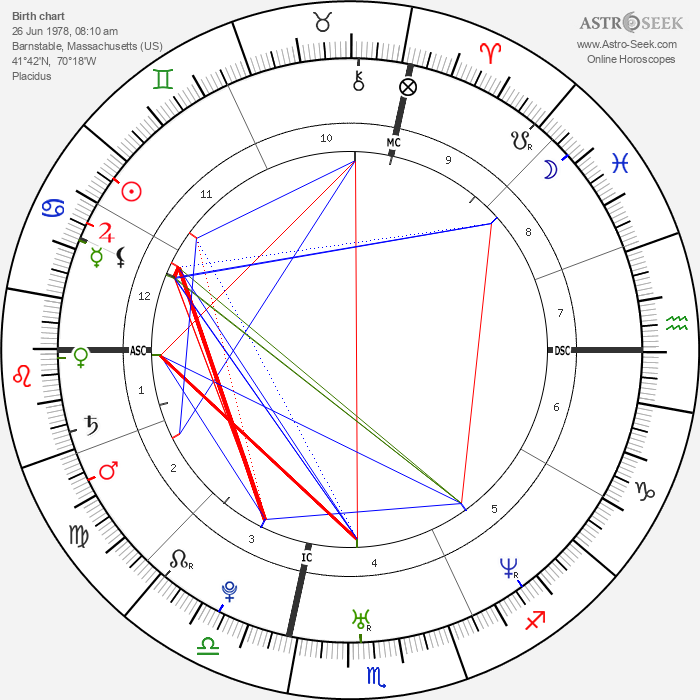 Seth Doane - Astrology Natal Birth Chart
