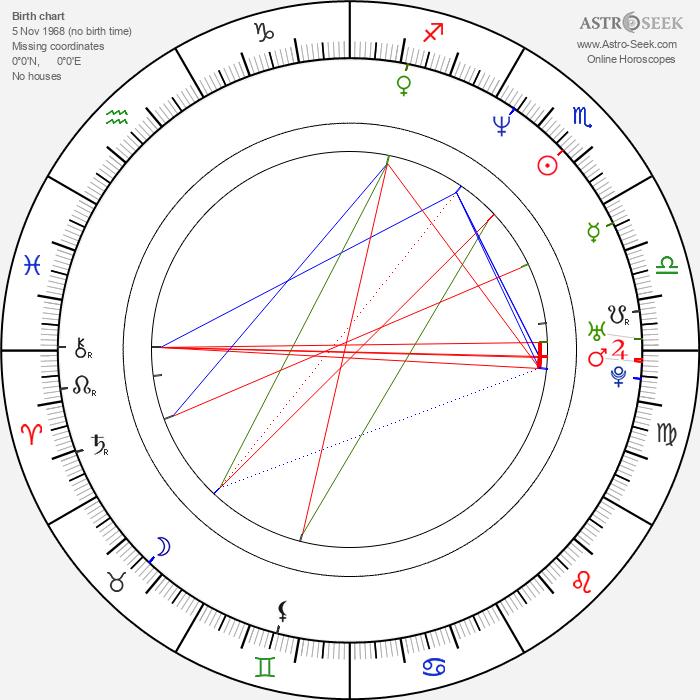 Seth Gilliam - Astrology Natal Birth Chart