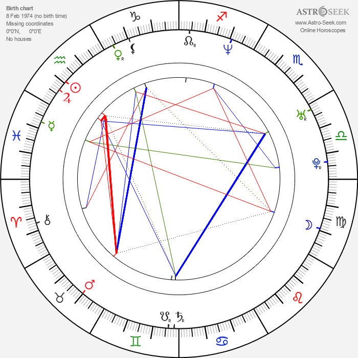 Seth Green - Astrology Natal Birth Chart