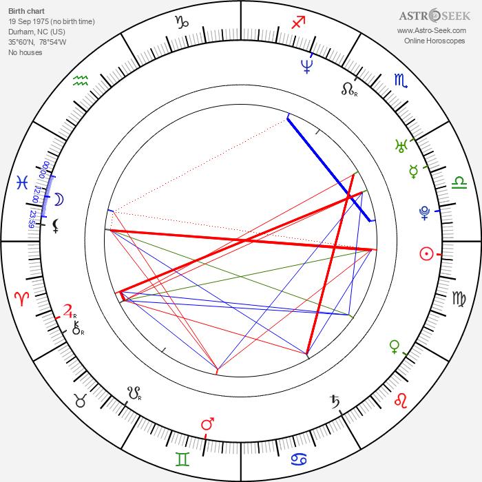 Seth Grossman - Astrology Natal Birth Chart