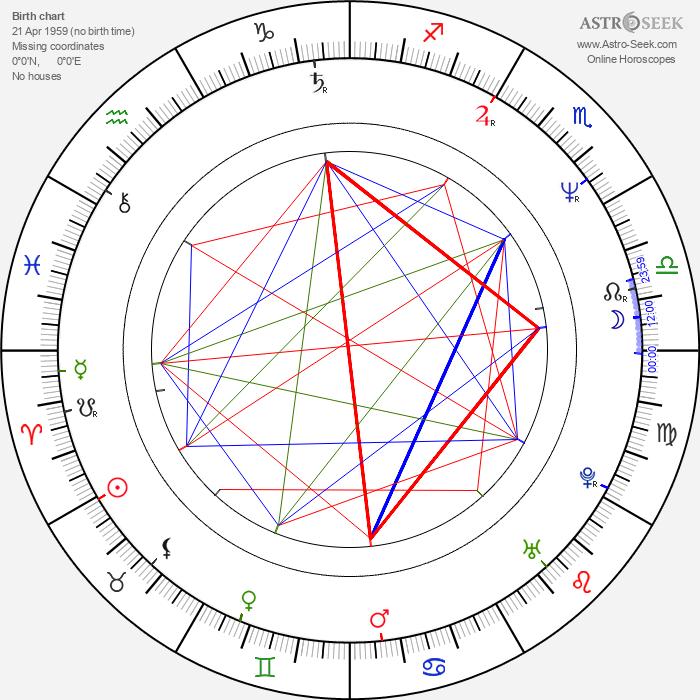 Seth Isler - Astrology Natal Birth Chart