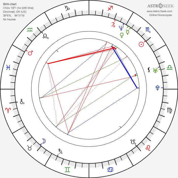 Seth Kearsley - Astrology Natal Birth Chart