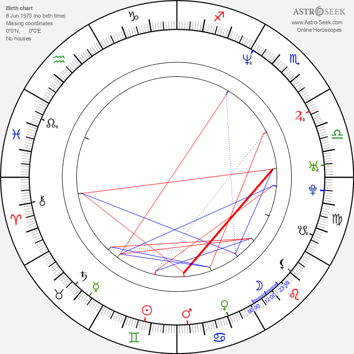 Seu Jorge - Astrology Natal Birth Chart