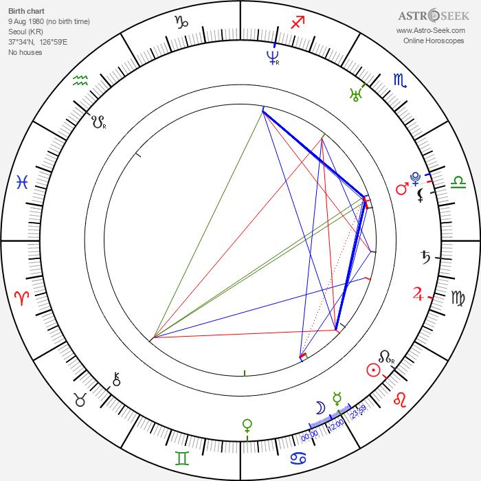 Seung-beom Ryu - Astrology Natal Birth Chart