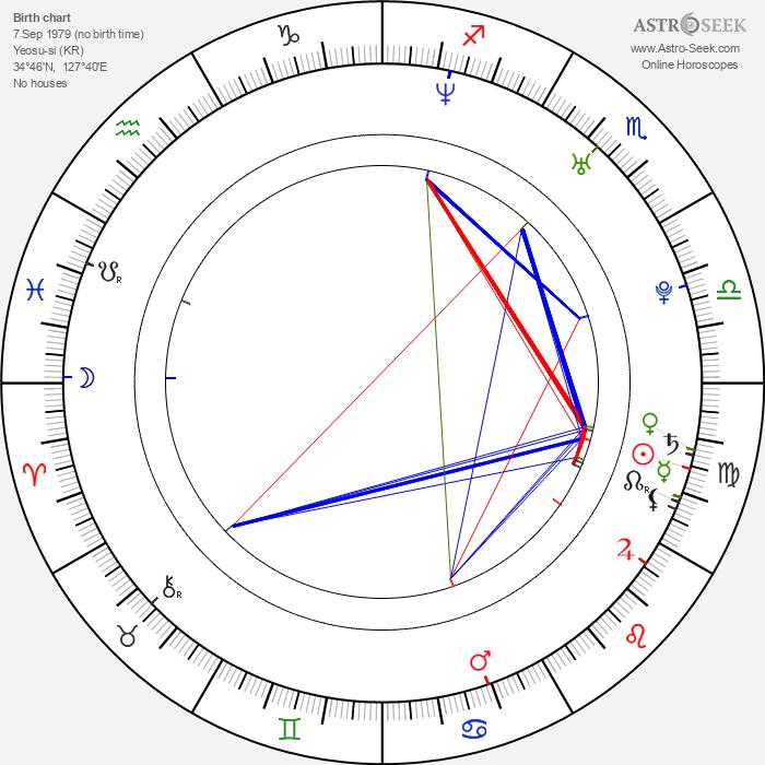 Seung-hun Myeong - Astrology Natal Birth Chart