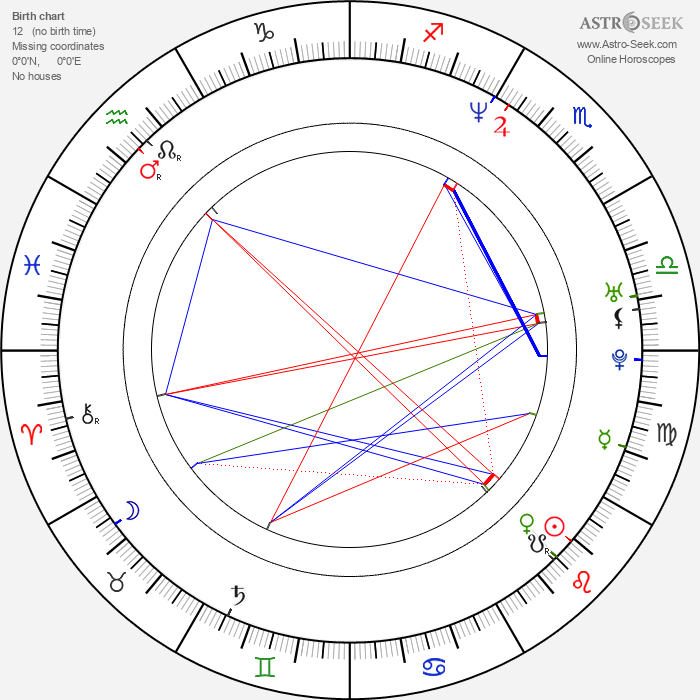 Seung-soo Ryu - Astrology Natal Birth Chart