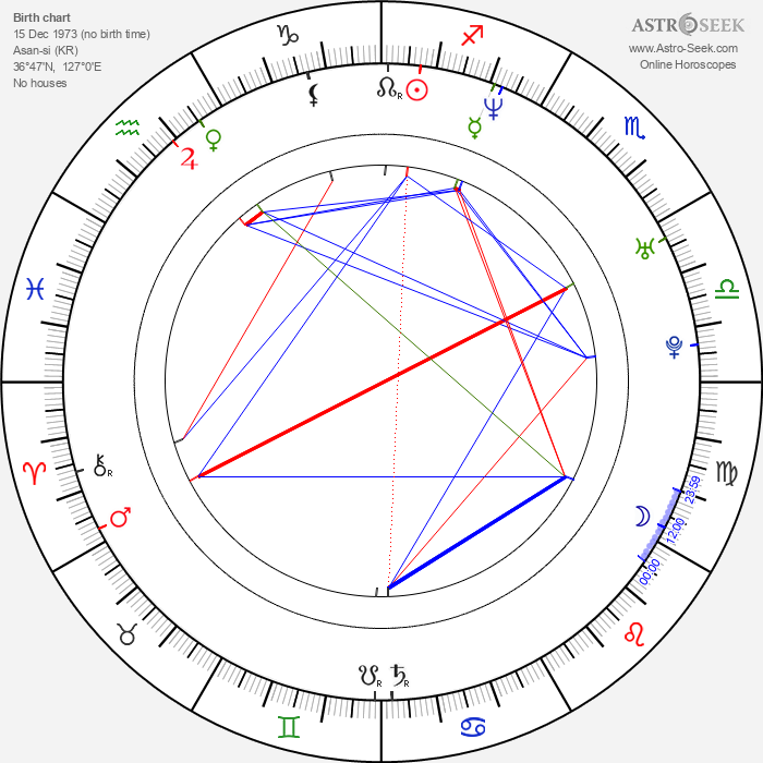 Seung-wan Ryoo - Astrology Natal Birth Chart