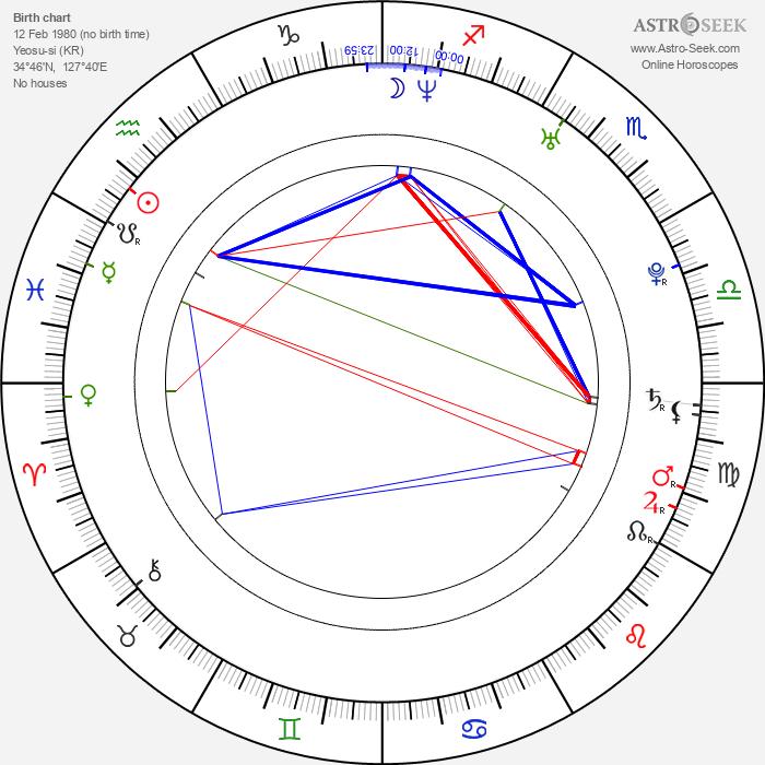 Seung-woo Cho - Astrology Natal Birth Chart