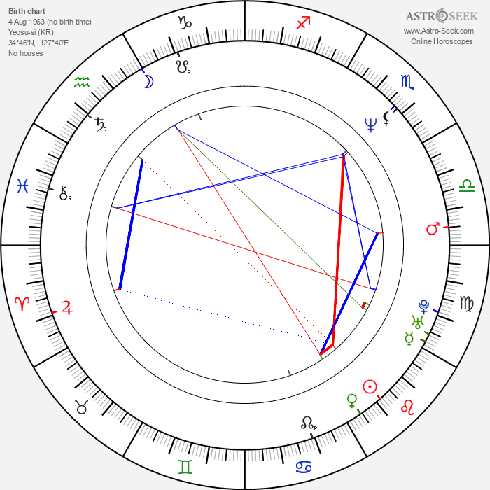 Seung-wook Kim - Astrology Natal Birth Chart