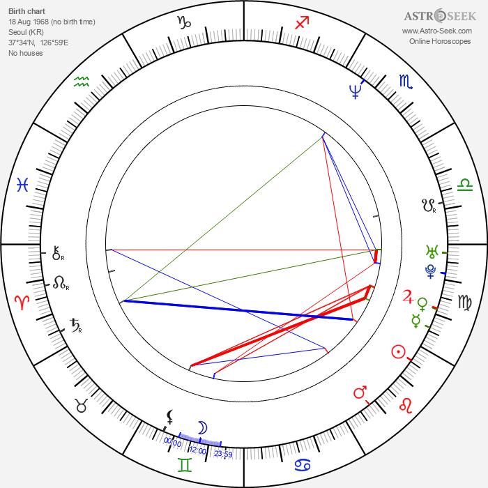 Seung-yeon Lee - Astrology Natal Birth Chart