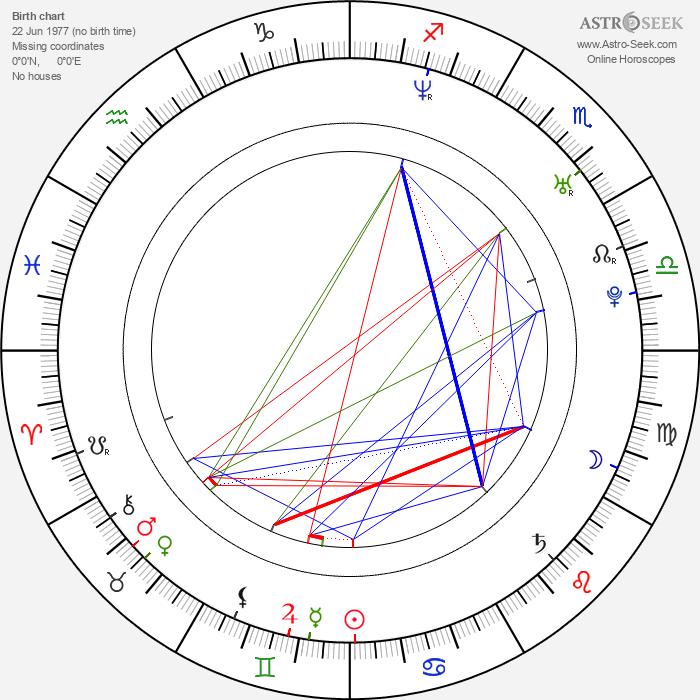 Severin Eskeland - Astrology Natal Birth Chart