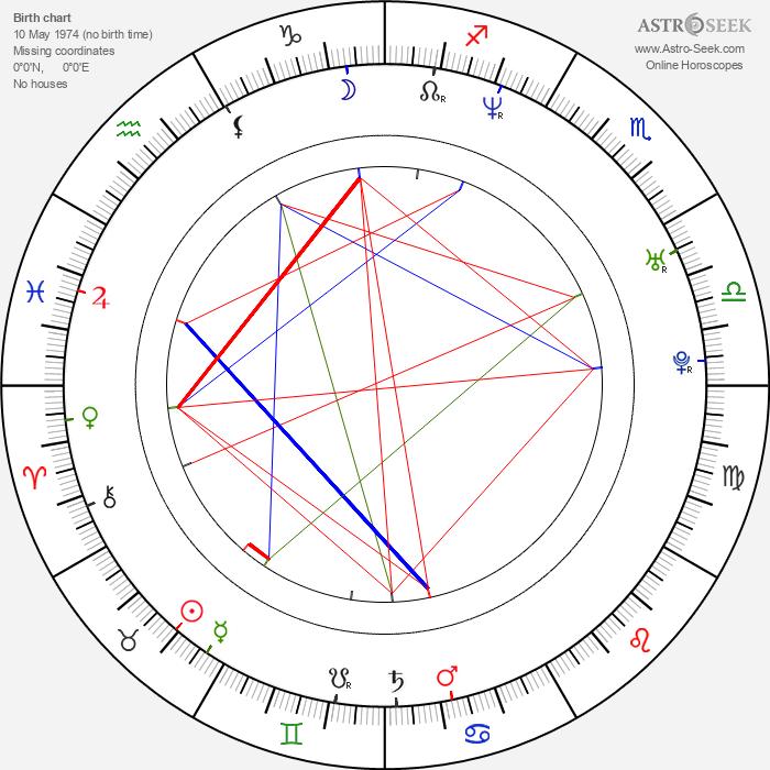 Séverine Caneele - Astrology Natal Birth Chart