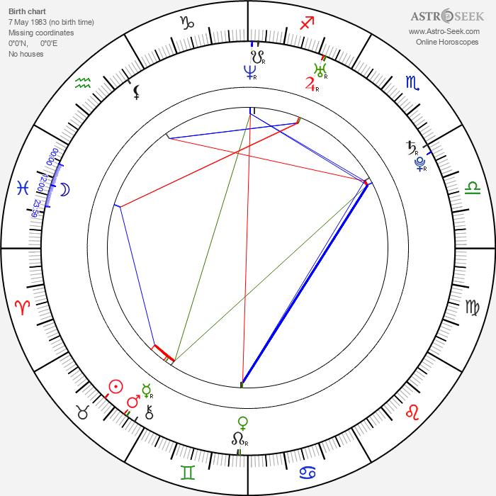 Sha - Astrology Natal Birth Chart
