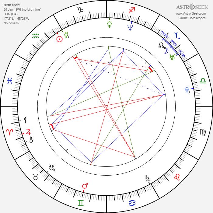 Shae-Lynn Bourne - Astrology Natal Birth Chart