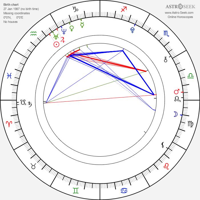 Shaheen Jafargholi - Astrology Natal Birth Chart