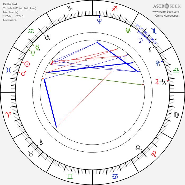 Shahid Khattar - Astrology Natal Birth Chart