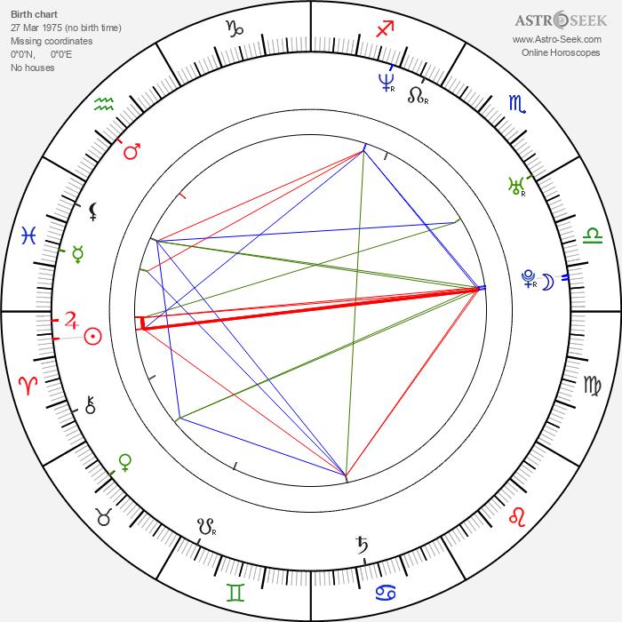 Shahkrit Yamnarm - Astrology Natal Birth Chart