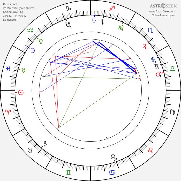 Shakti Shannon - Astrology Natal Birth Chart