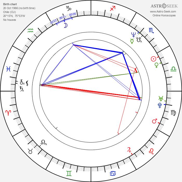 Shaky González - Astrology Natal Birth Chart