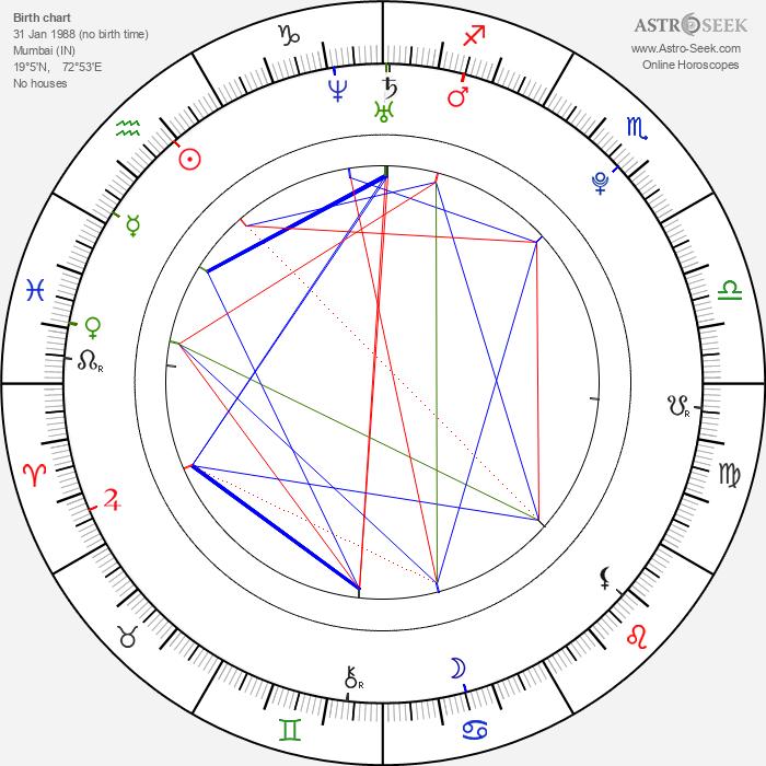 Shalmali Kholgade - Astrology Natal Birth Chart