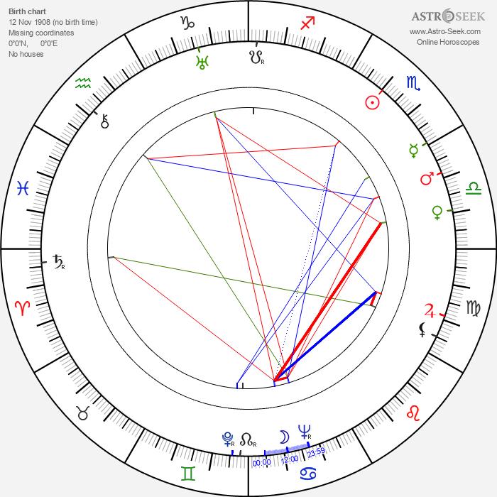 Shamus Culhane - Astrology Natal Birth Chart