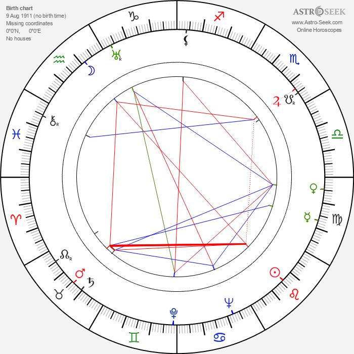 Shan Jin - Astrology Natal Birth Chart