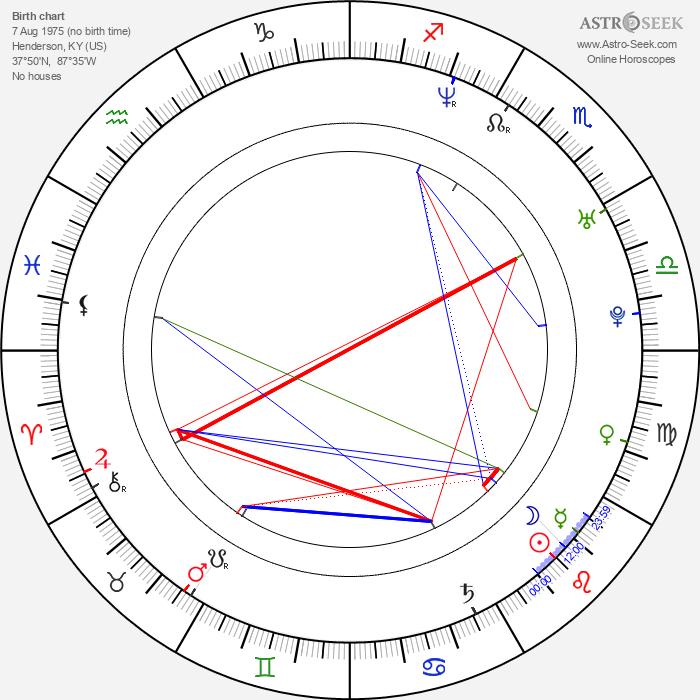 Shane Dax Taylor - Astrology Natal Birth Chart