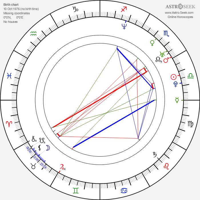Shane Doan - Astrology Natal Birth Chart