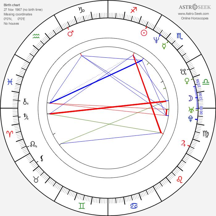 Shane Embury - Astrology Natal Birth Chart