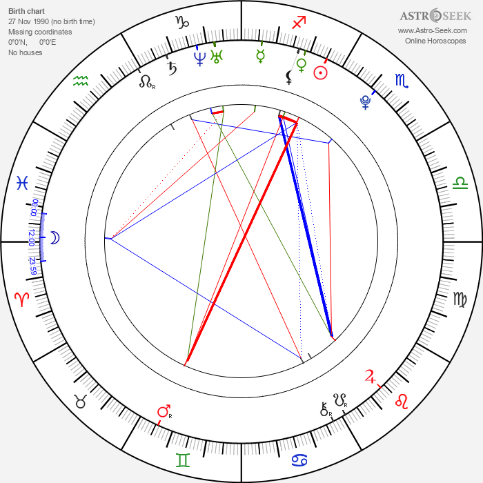 Shane Haboucha - Astrology Natal Birth Chart
