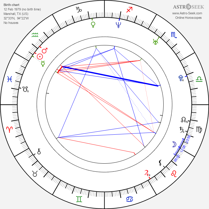 Shane Houston - Astrology Natal Birth Chart