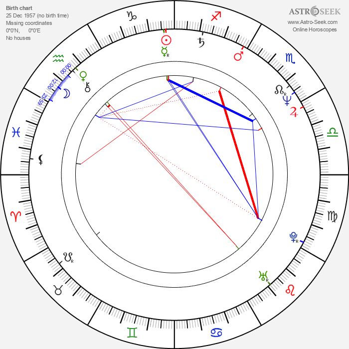 Shane MacGowan - Astrology Natal Birth Chart