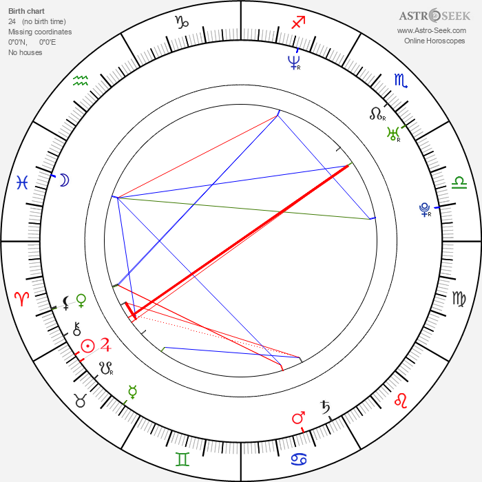 Shane McDermott - Astrology Natal Birth Chart