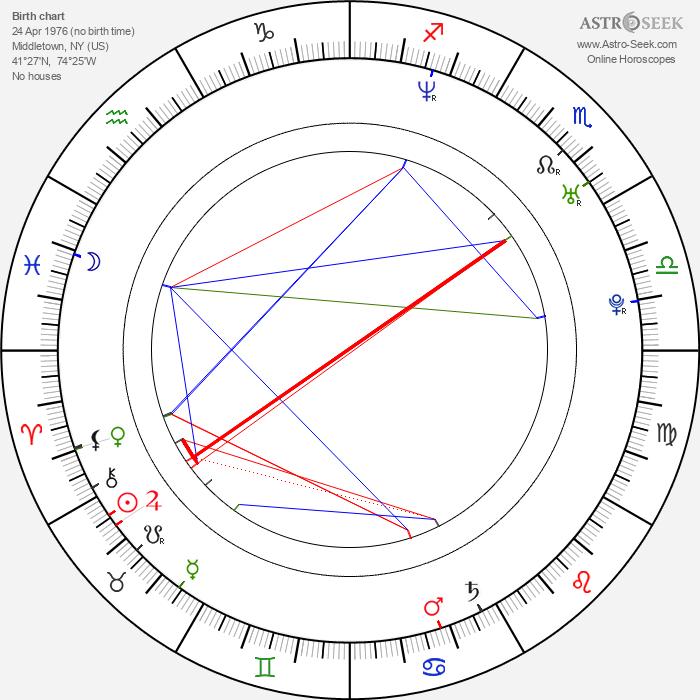 Shane McDermott - Astrology Natal Birth Chart