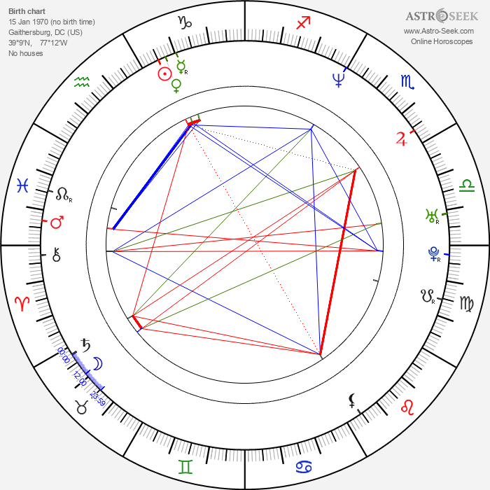 Shane McMahon - Astrology Natal Birth Chart