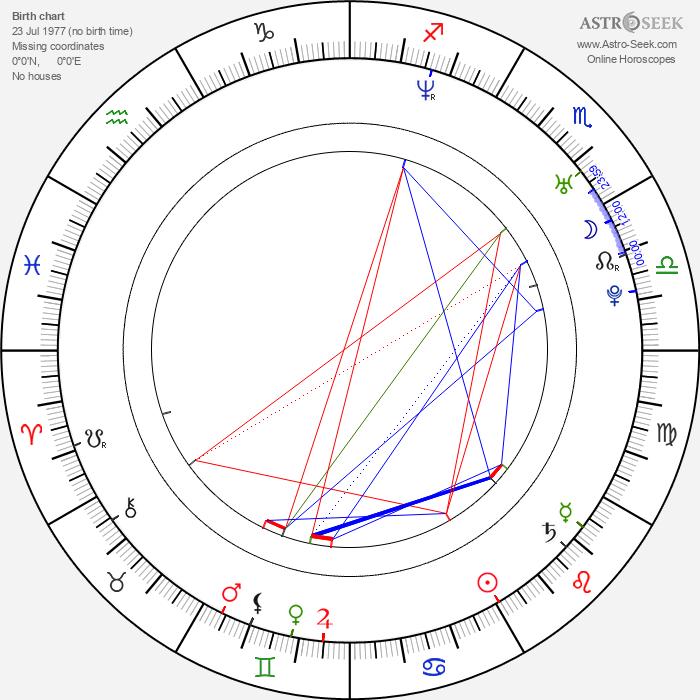 Shane McRae - Astrology Natal Birth Chart