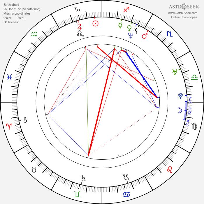 Shane Meadows - Astrology Natal Birth Chart