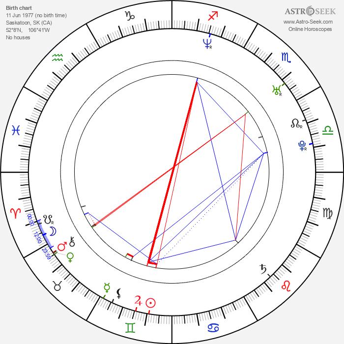 Shane Meier - Astrology Natal Birth Chart