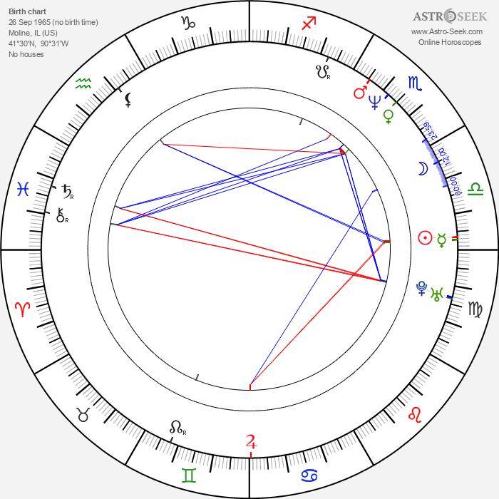 Shane Partlow - Astrology Natal Birth Chart