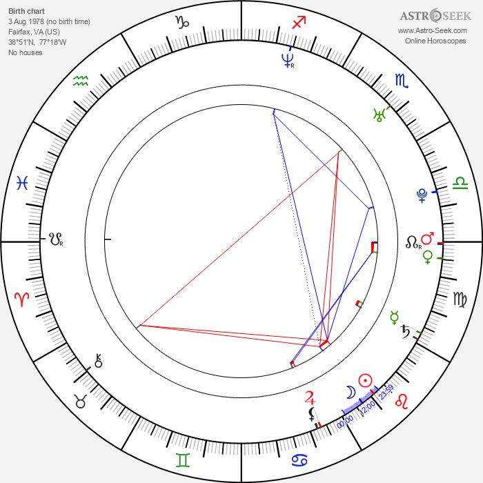 Shanelle Workman - Astrology Natal Birth Chart