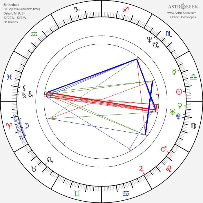 Shanesia Davis-Williams - Astrology Natal Birth Chart