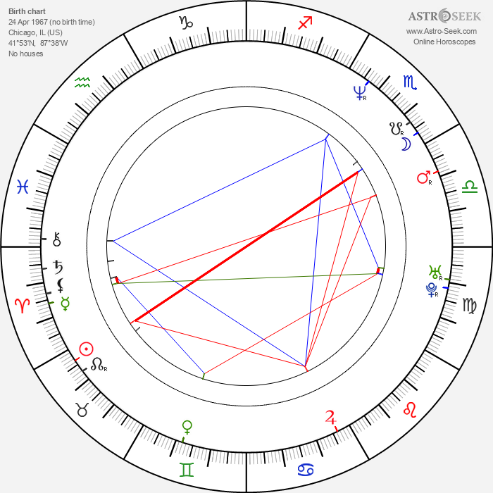 Shannon Larkin - Astrology Natal Birth Chart
