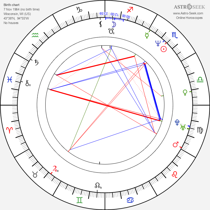 Shannon Whirry - Astrology Natal Birth Chart