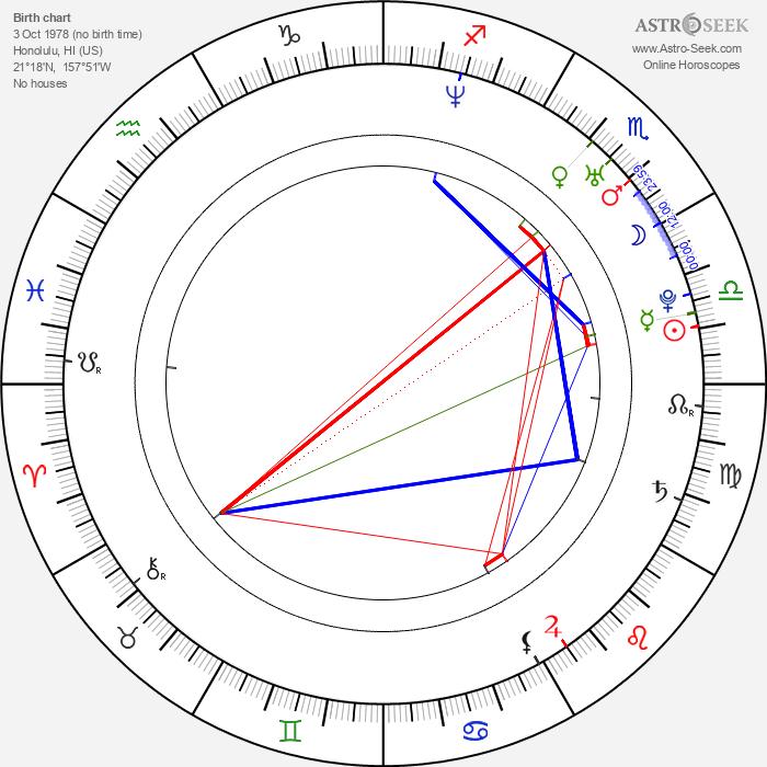 Shannyn Sossamon - Astrology Natal Birth Chart