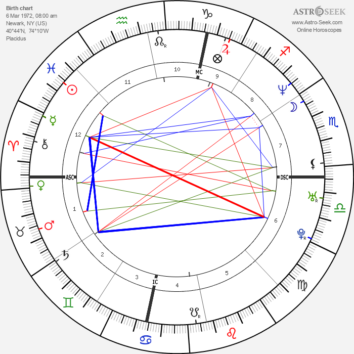 Shaquille O'Neal - Astrology Natal Birth Chart