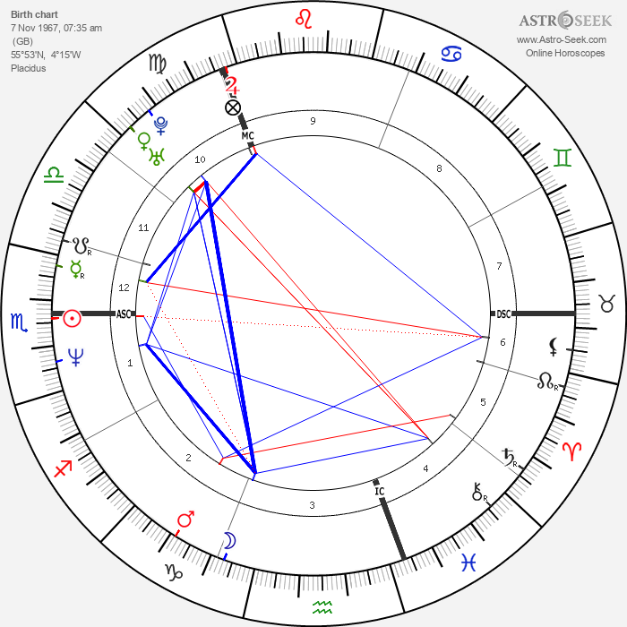 Sharleen Spiteri - Astrology Natal Birth Chart