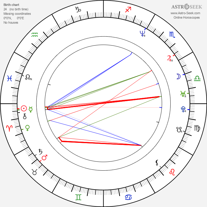 Sharon Corr - Astrology Natal Birth Chart
