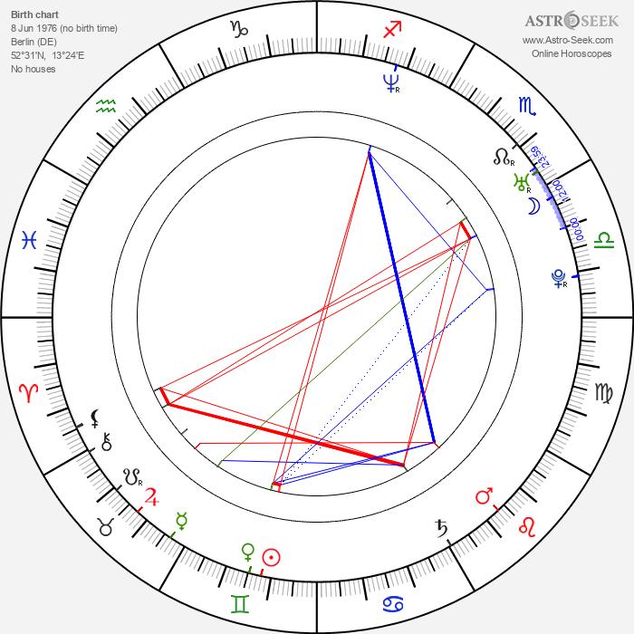 Sharon Da Vale - Astrology Natal Birth Chart