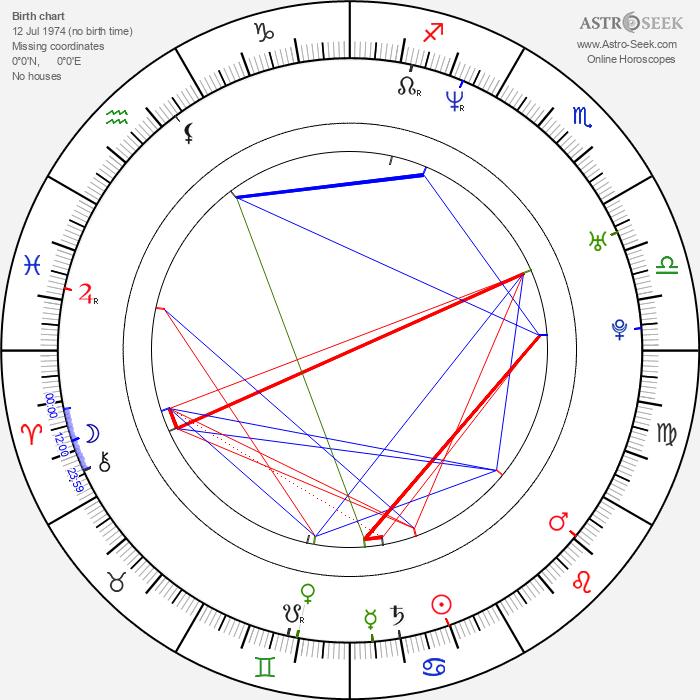 Sharon den Adel - Astrology Natal Birth Chart